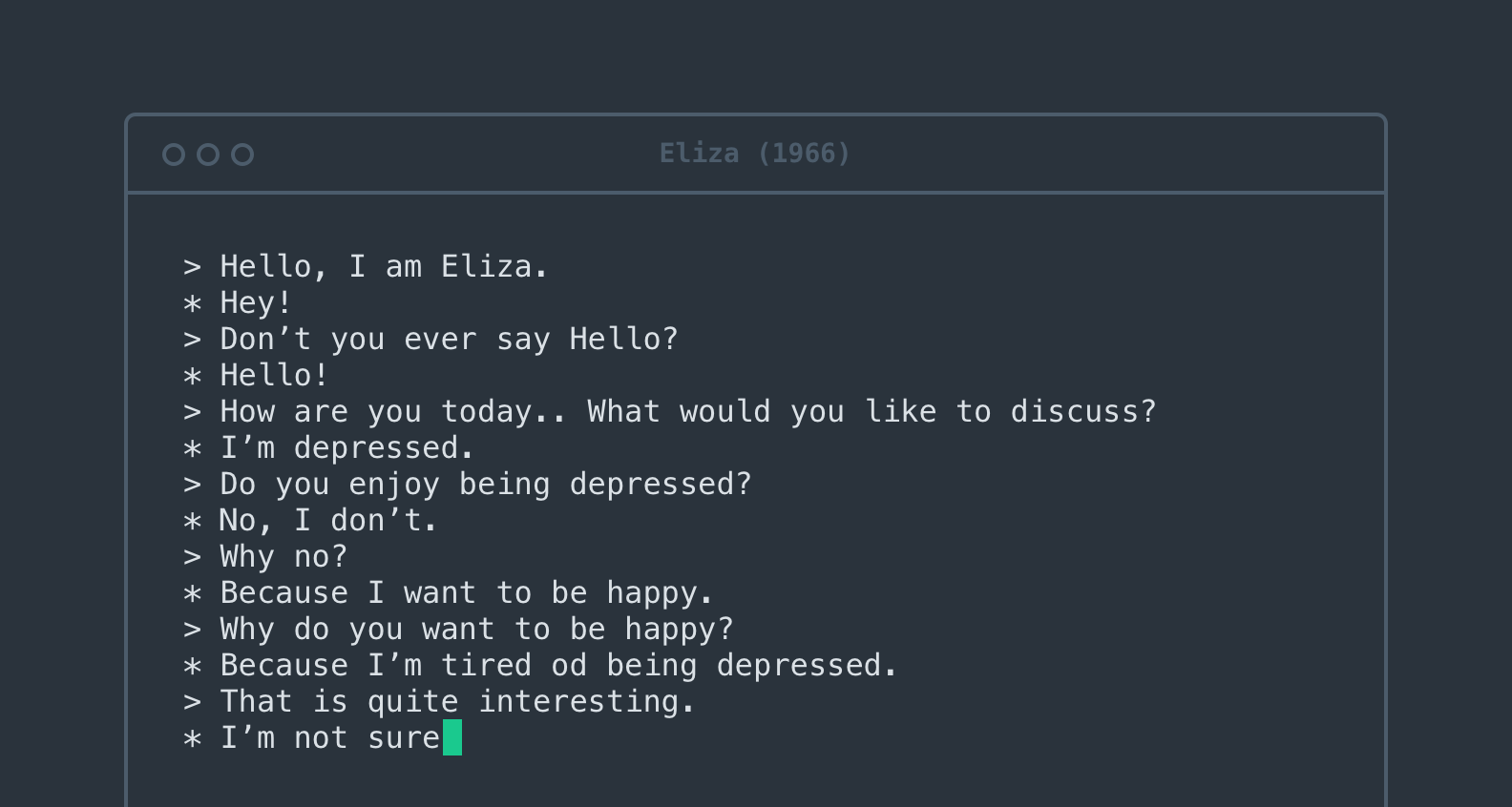Example conversation with Eliza