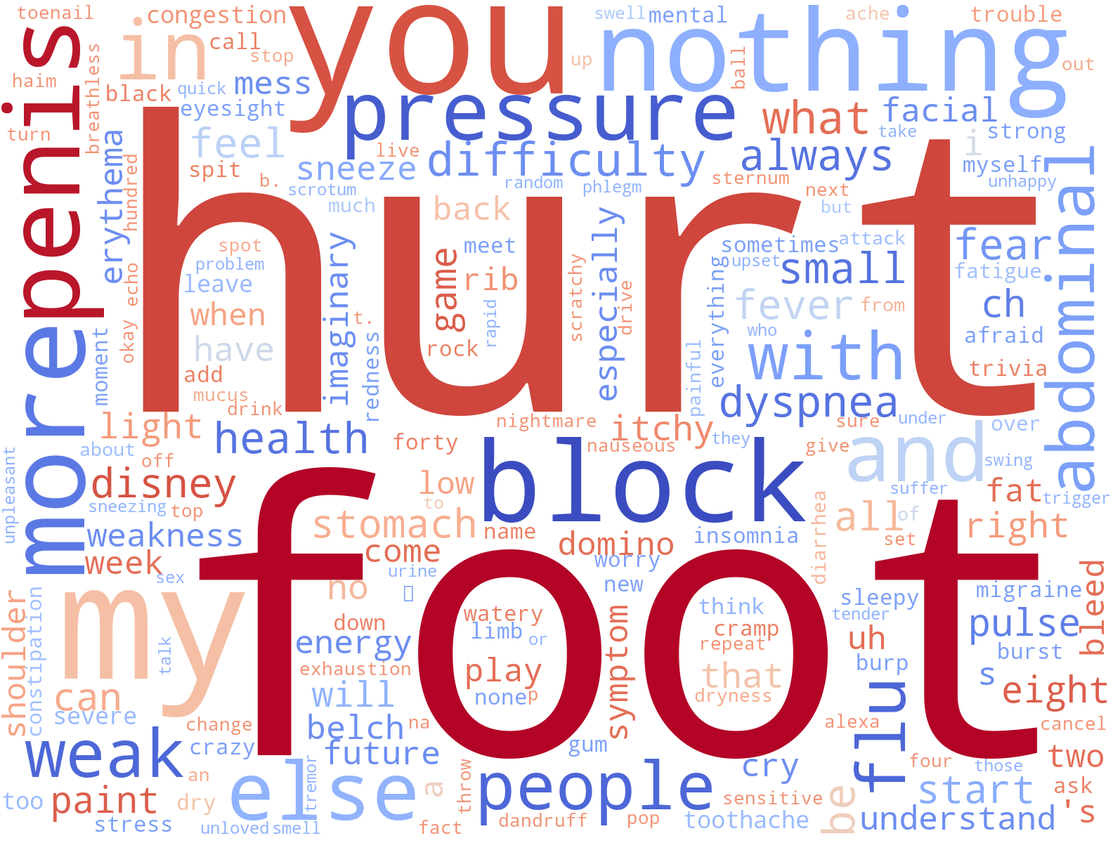Words used in communication with the chatbot (blue) and with the voice assistant (red).
