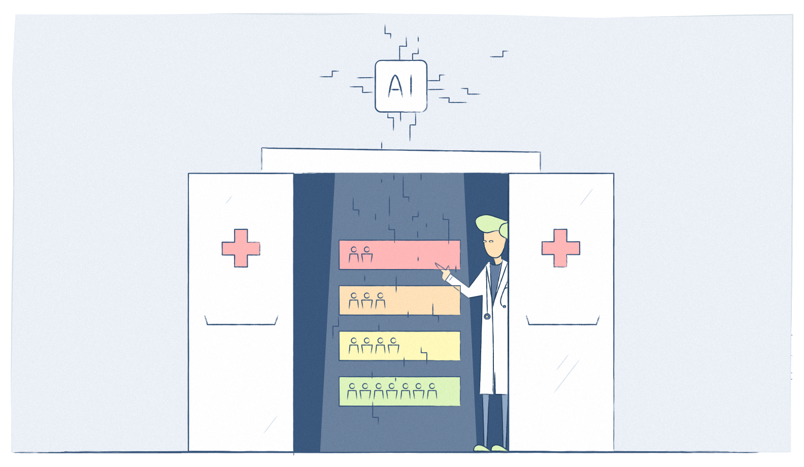 Illustration: triage proces